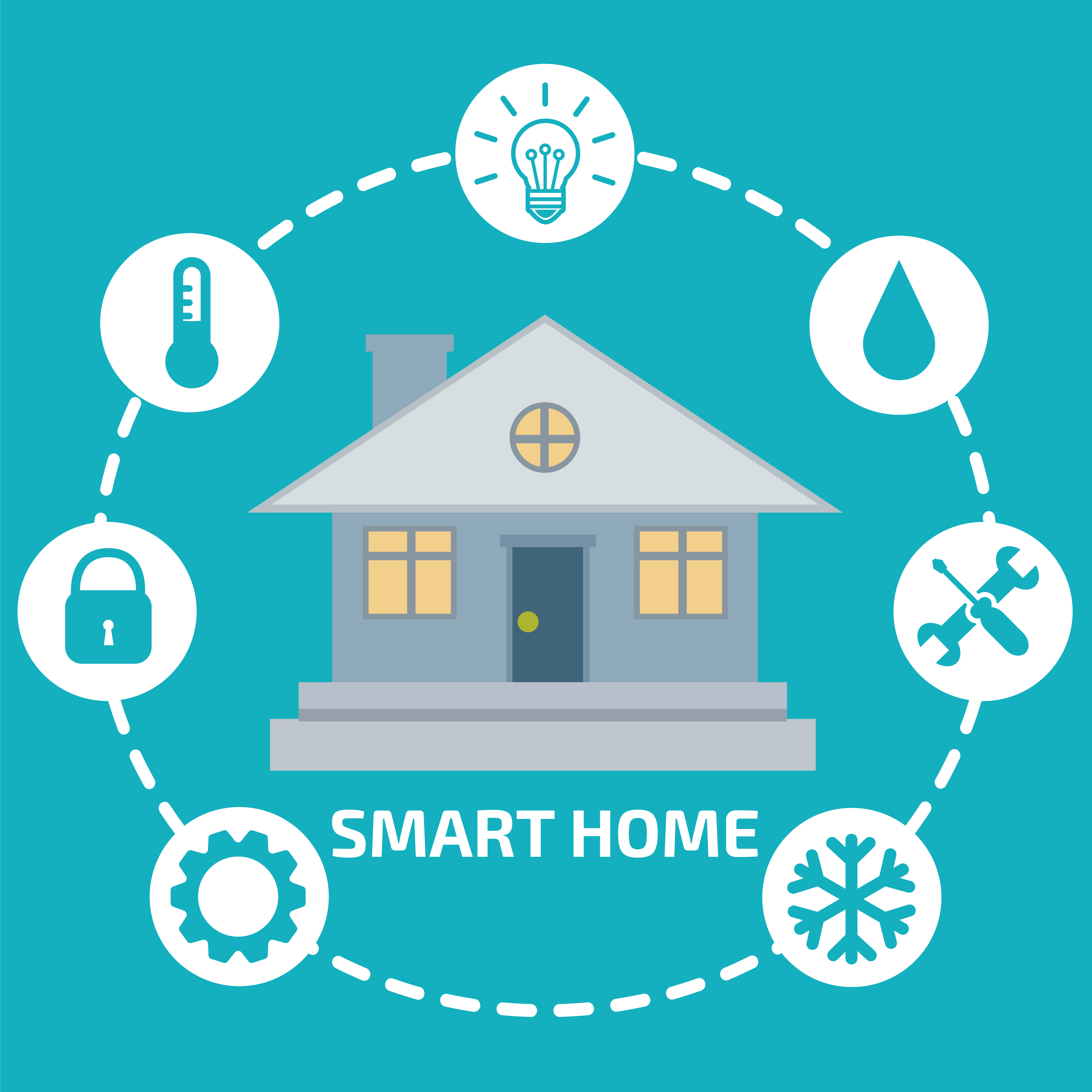 IoT Smart Home Development Boost As Midea Joins With Huawei